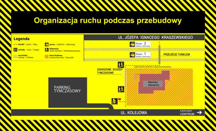 Plan organizacji ruchu przy dworcu PKP w Miechowie
